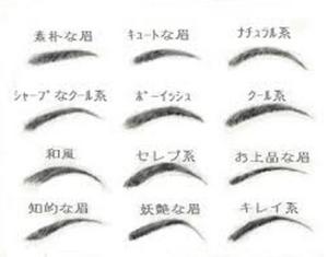 眉毛の剃り方作り方②