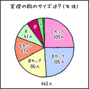 【◯◯カップ!?】石原さとみのサイズとは!?胸チラ画像必見!!